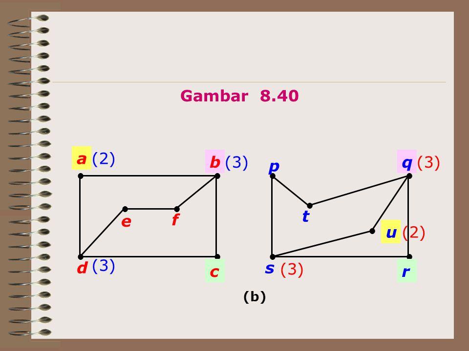 ●● ● ●● ●● ● ● ● ● ● f e d a c b u t r s q p (b) Gambar 8.40 (2) (3) (2) (3)