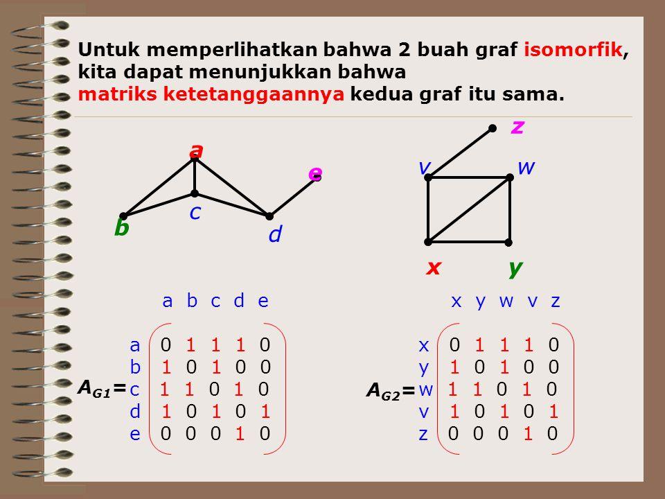 Untuk memperlihatkan bahwa 2 buah graf isomorfik, kita dapat menunjukkan bahwa matriks ketetanggaannya kedua graf itu sama. a b c d e xy wv z a b c d