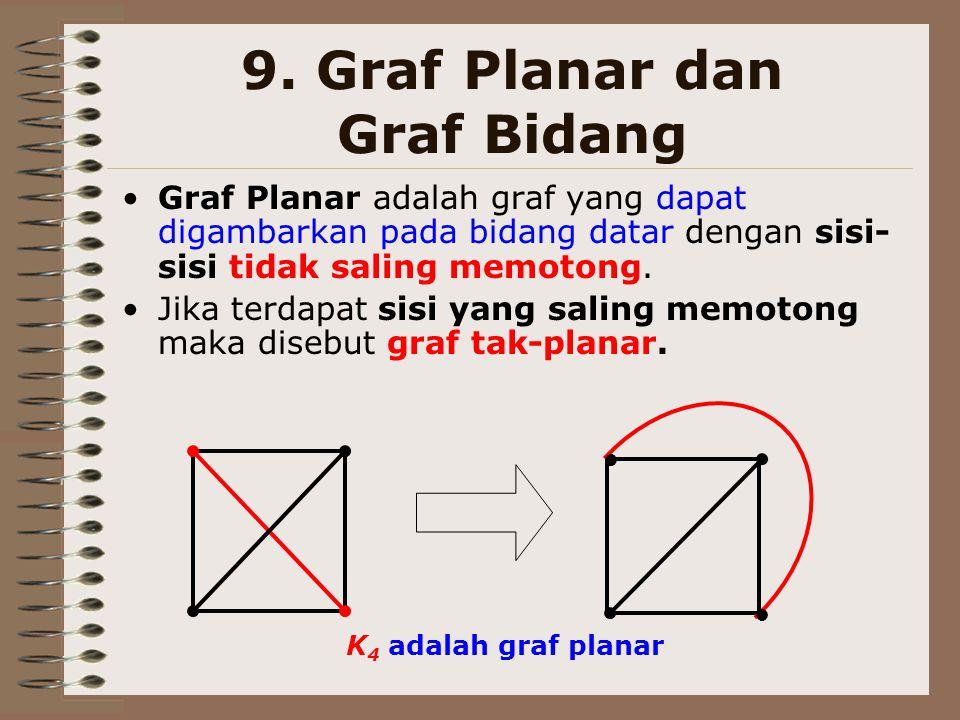 9. Graf Planar dan Graf Bidang Graf Planar adalah graf yang dapat digambarkan pada bidang datar dengan sisi- sisi tidak saling memotong. Jika terdapat