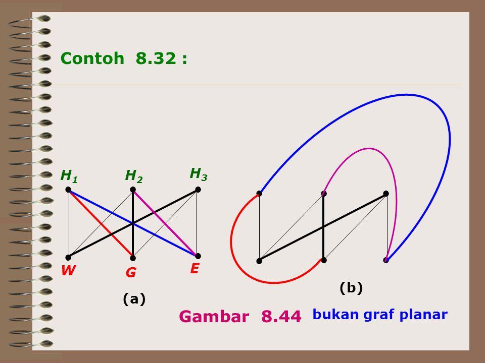 ● ●● ● ● ● ● ●● ● ● ● Gambar 8.44 (a) (b) H1H1 H2H2 H3H3 G W E Contoh 8.32 : bukan graf planar