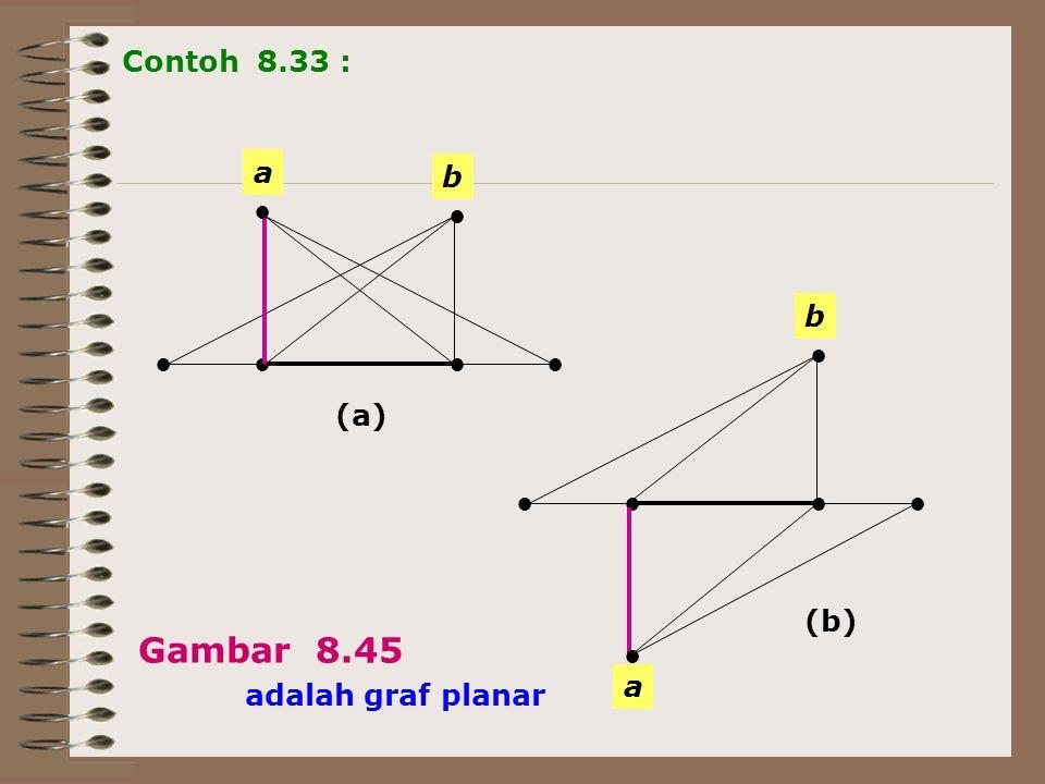 ●●●● ● ● ●●●● ● ● a b b a Contoh 8.33 : Gambar 8.45 (a) (b) adalah graf planar