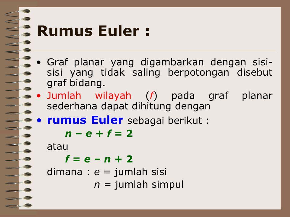 Rumus Euler : Graf planar yang digambarkan dengan sisi- sisi yang tidak saling berpotongan disebut graf bidang. Jumlah wilayah (f) pada graf planar se