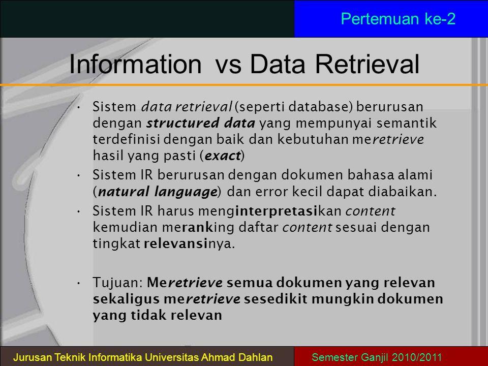 Informationvs Data Retrieval Sistem data retrieval (seperti database) berurusan dengan structured data yang mempunyai semantik terdefinisi dengan baik