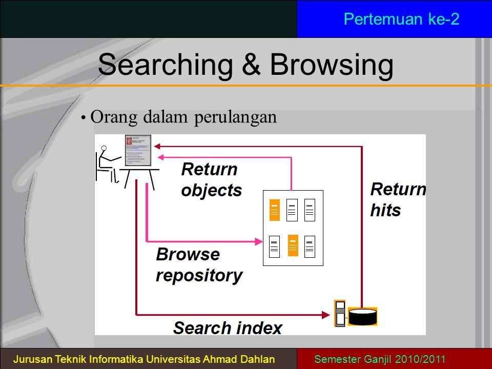 Searching & Browsing Pertemuan ke-2 Jurusan Teknik Informatika Universitas Ahmad DahlanSemester Ganjil 2010/2011 Orang dalam perulangan