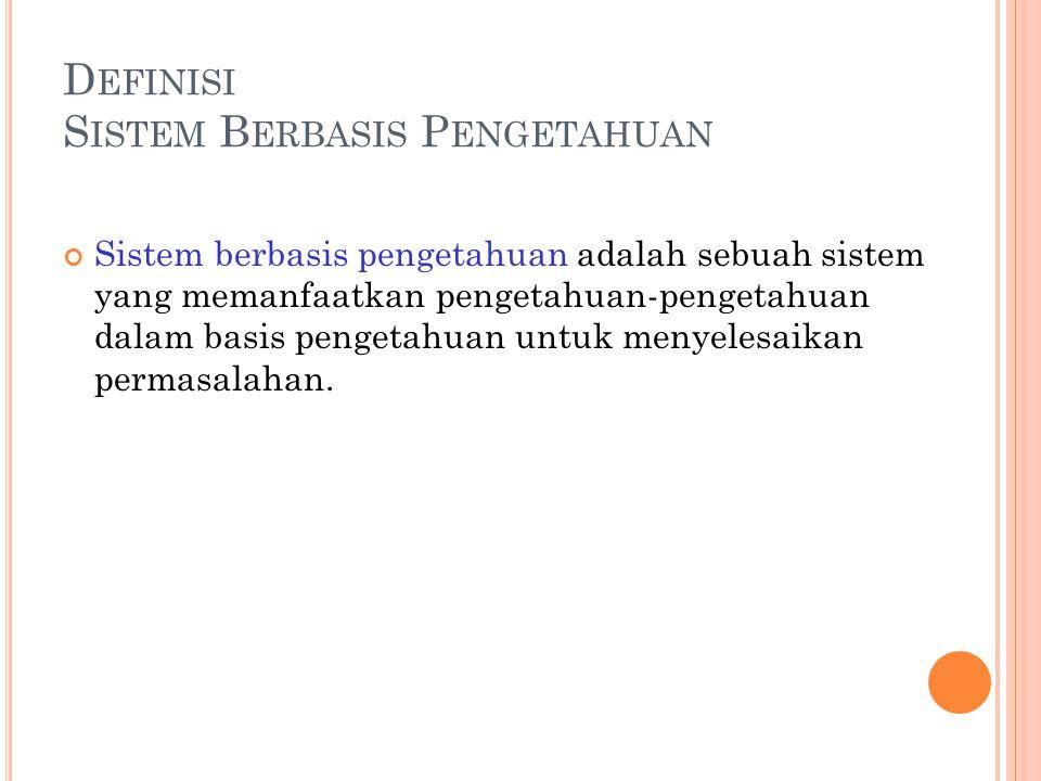 D EFINISI S ISTEM B ERBASIS P ENGETAHUAN Sistem berbasis pengetahuan adalah sebuah sistem yang memanfaatkan pengetahuan-pengetahuan dalam basis pengetahuan untuk menyelesaikan permasalahan.