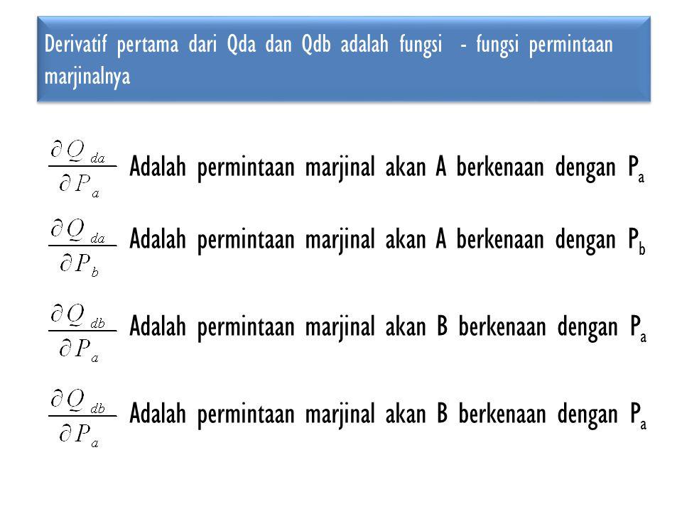 Adalah permintaan marjinal akan A berkenaan dengan P a Adalah permintaan marjinal akan A berkenaan dengan P b Adalah permintaan marjinal akan B berken