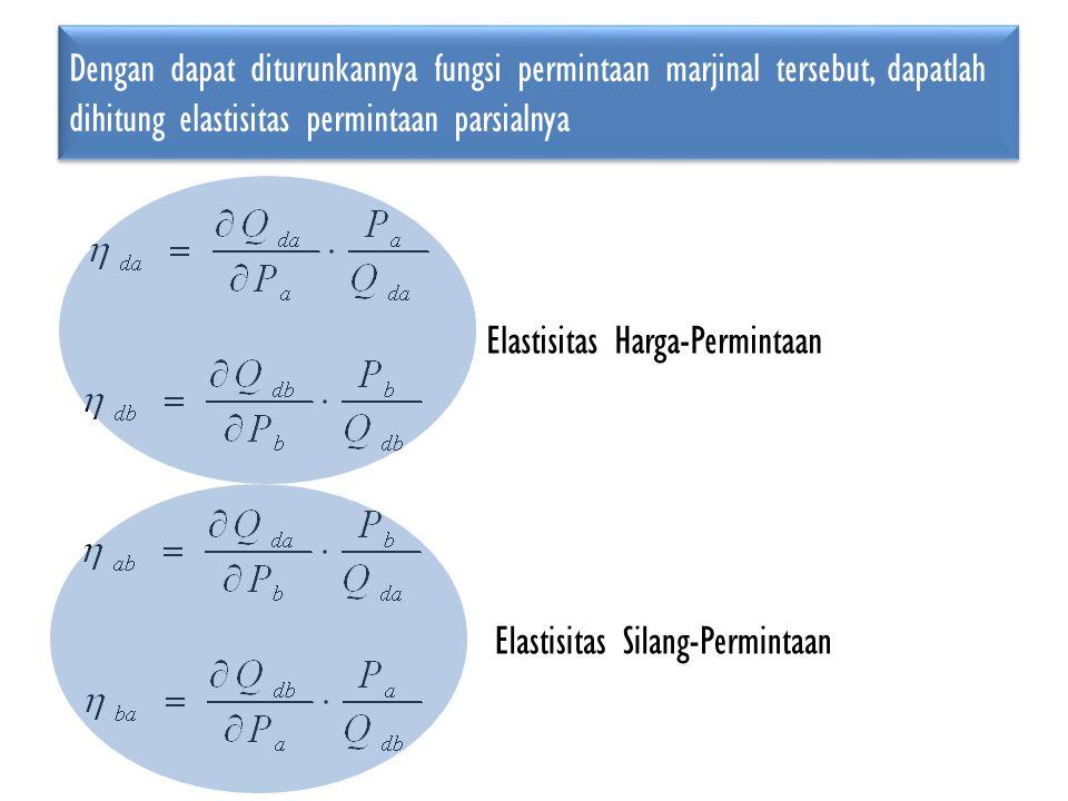 Dengan dapat diturunkannya fungsi permintaan marjinal tersebut, dapatlah dihitung elastisitas permintaan parsialnya Elastisitas Harga-Permintaan Elast