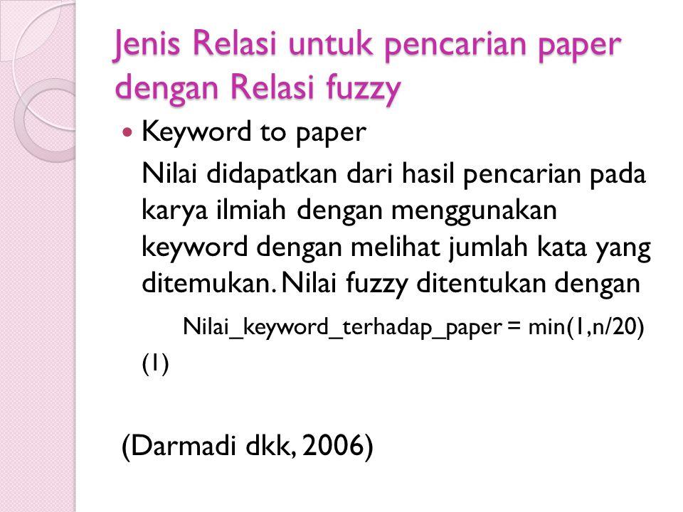 Jenis Relasi untuk pencarian paper dengan Relasi fuzzy Keyword to paper Nilai didapatkan dari hasil pencarian pada karya ilmiah dengan menggunakan key