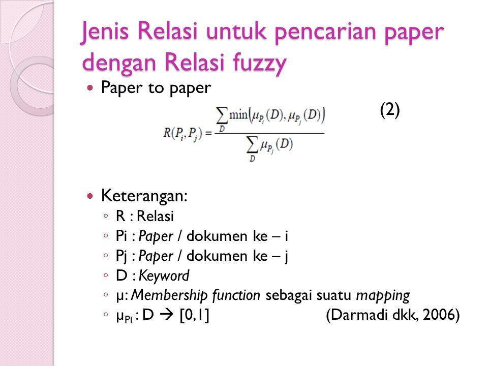 Jenis Relasi untuk pencarian paper dengan Relasi fuzzy Paper to paper (2) Keterangan: ◦ R : Relasi ◦ Pi : Paper / dokumen ke – i ◦ Pj : Paper / dokume