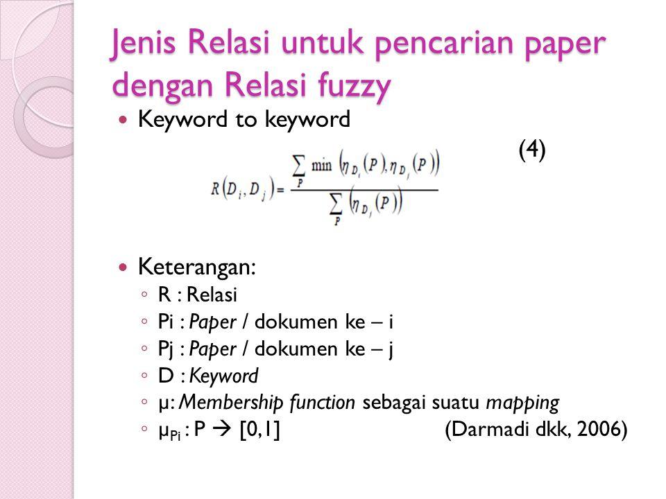 Jenis Relasi untuk pencarian paper dengan Relasi fuzzy Keyword to keyword (4) Keterangan: ◦ R : Relasi ◦ Pi : Paper / dokumen ke – i ◦ Pj : Paper / do