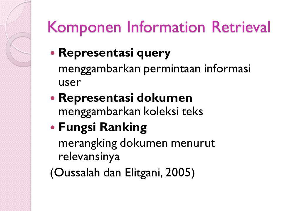 Komponen Information Retrieval Representasi query menggambarkan permintaan informasi user Representasi dokumen menggambarkan koleksi teks Fungsi Ranki