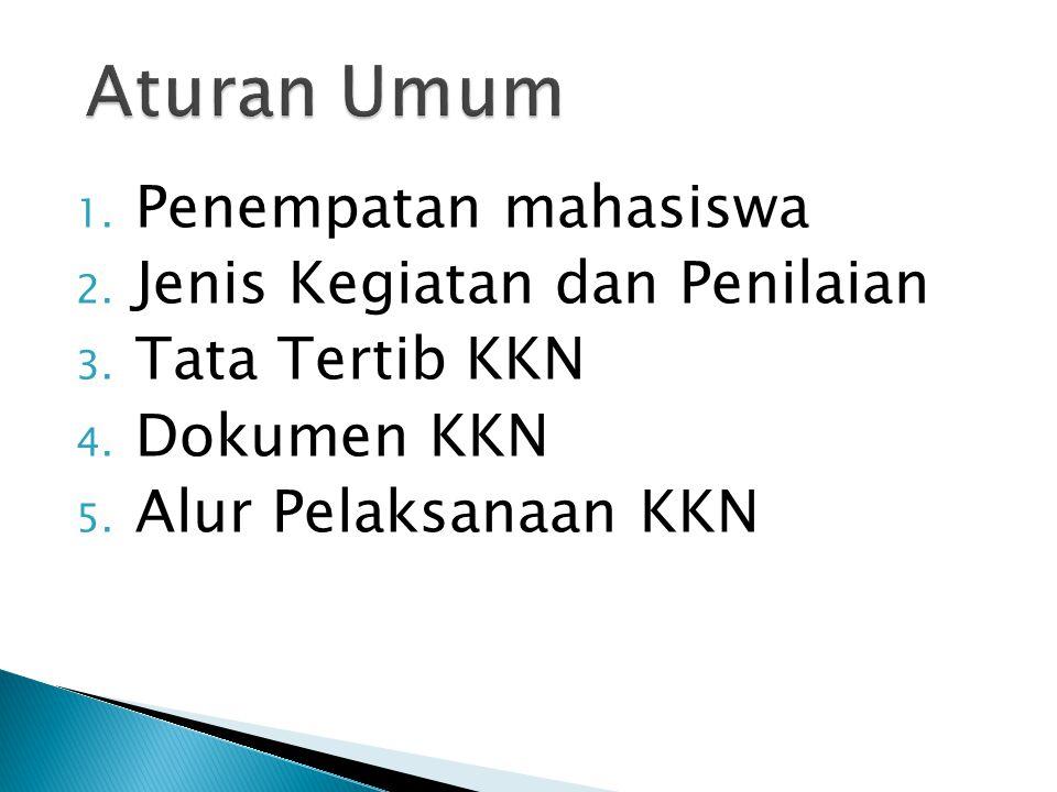  Yaitu kegiatan yang berasal dari PT dan mitra KKN seperti Pemerintah Propinsi, Kota dan Kabupaten, CSR dan lain sebagainya serta kegiatan terstruktur dari DPL atau dosen lain yang berkaitan dengan penelitian dan atau pengabdian kepada masyarakat, yang dikerjakan oleh mahasiswa KKN PPM.