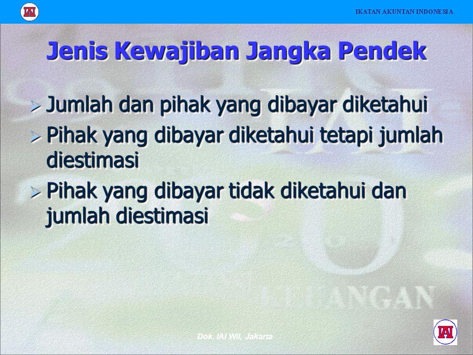 Dok. IAI Wil, Jakarta Jenis Kewajiban Jangka Pendek  Jumlah dan pihak yang dibayar diketahui  Pihak yang dibayar diketahui tetapi jumlah diestimasi