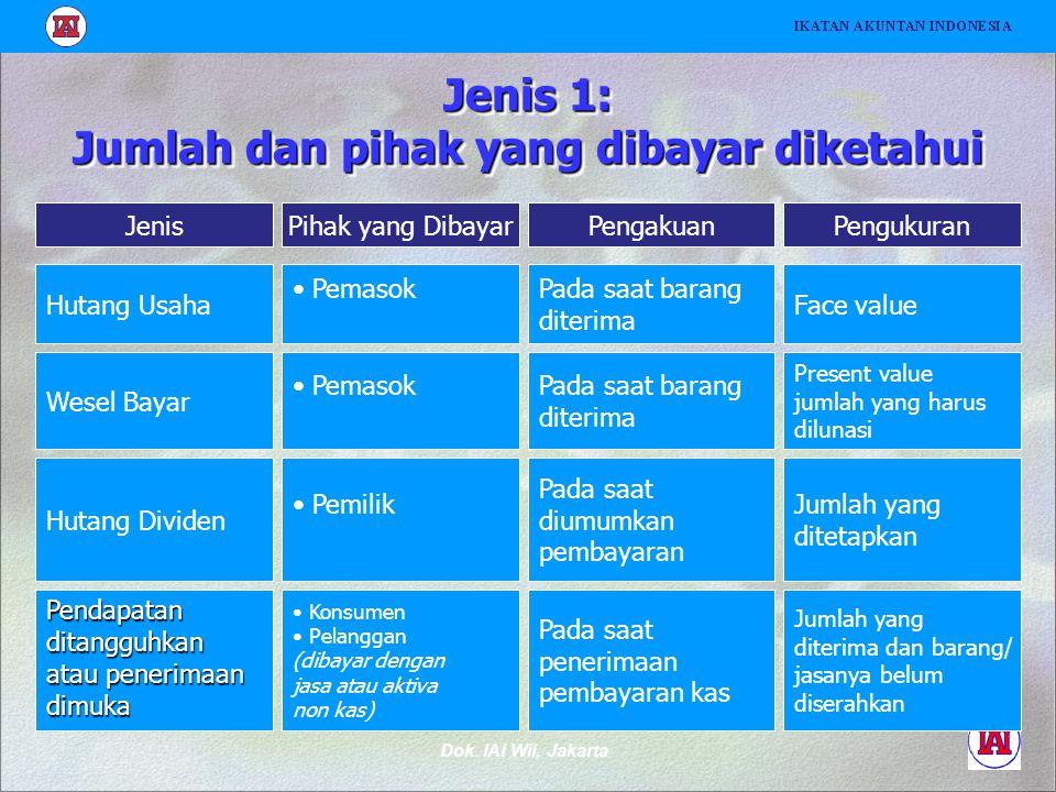 Dok. IAI Wil, Jakarta Jenis 1: Jumlah dan pihak yang dibayar diketahui Pihak yang DibayarPengakuanPengukuranJenis PemasokPada saat barang diterima Fac