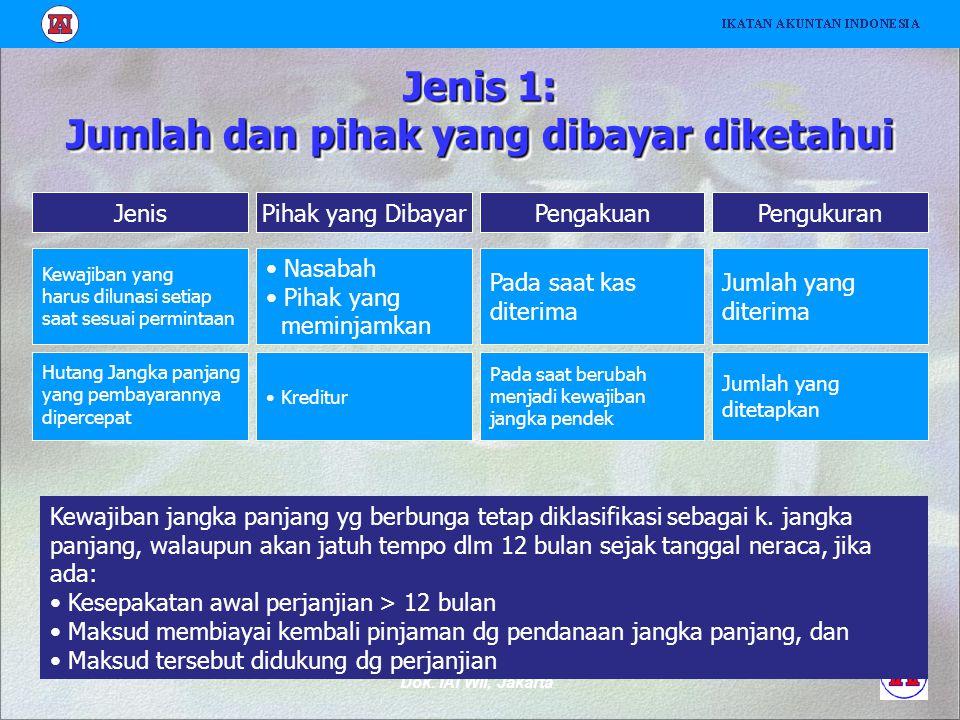 Dok. IAI Wil, Jakarta Jenis 1: Jumlah dan pihak yang dibayar diketahui Pihak yang DibayarPengakuanPengukuranJenis Nasabah Pihak yang meminjamkan Pada