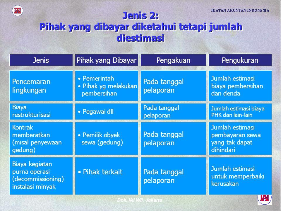 Dok. IAI Wil, Jakarta Jenis 2: Pihak yang dibayar diketahui tetapi jumlah diestimasi Pihak yang DibayarPengakuanPengukuranJenis Pemerintah Pihak yg me