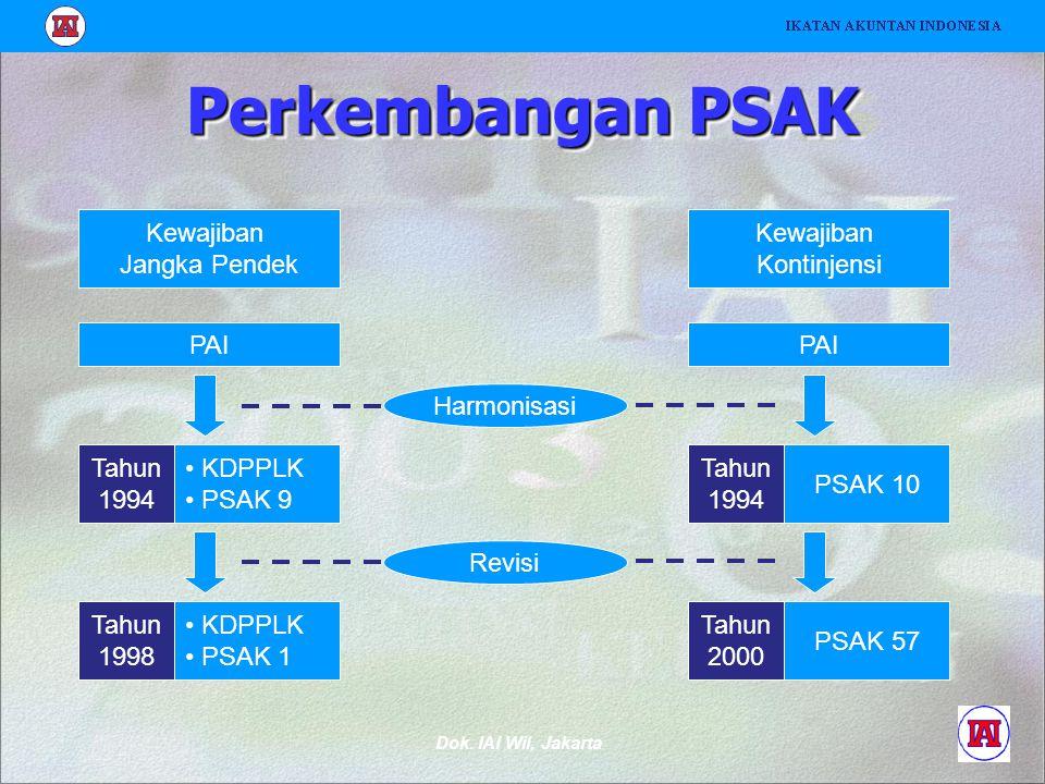Dok. IAI Wil, Jakarta Perkembangan PSAK Kewajiban Jangka Pendek PAI KDPPLK PSAK 9 Tahun 1994 KDPPLK PSAK 1 Tahun 1998 Harmonisasi Revisi Kewajiban Kon