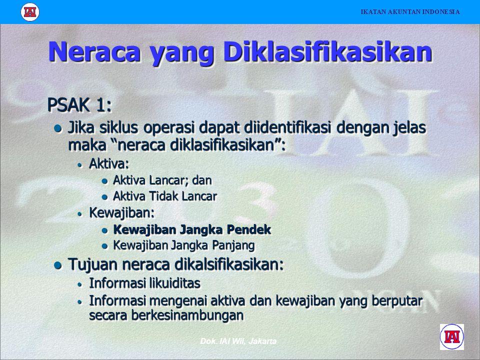 "Dok. IAI Wil, Jakarta Neraca yang Diklasifikasikan PSAK 1: Jika siklus operasi dapat diidentifikasi dengan jelas maka ""neraca diklasifikasikan"": Jika"