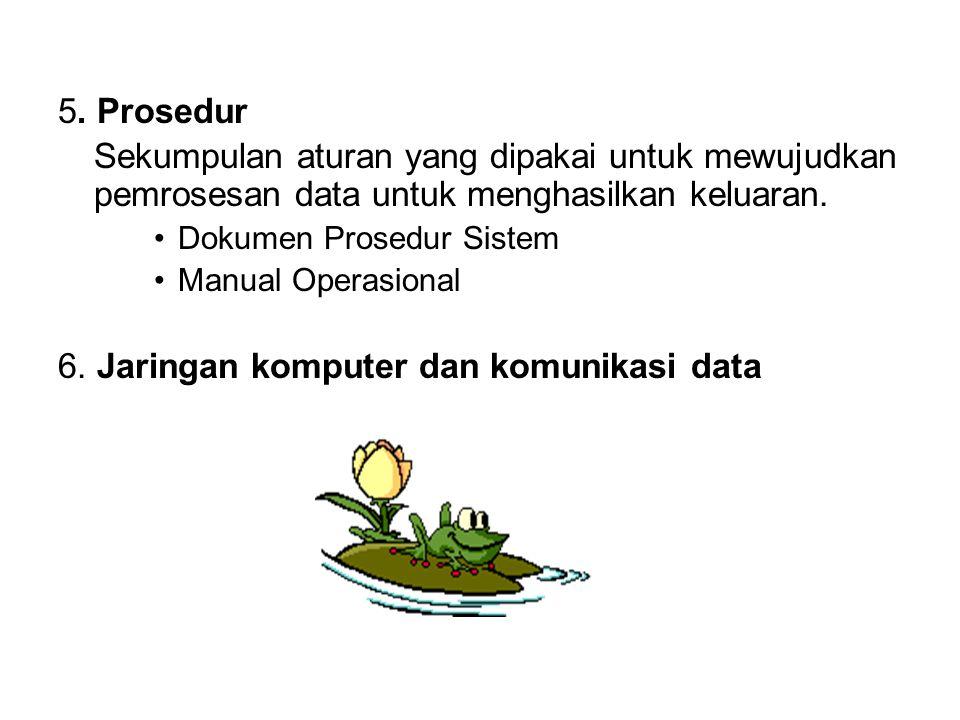 5. Prosedur Sekumpulan aturan yang dipakai untuk mewujudkan pemrosesan data untuk menghasilkan keluaran. Dokumen Prosedur Sistem Manual Operasional 6.