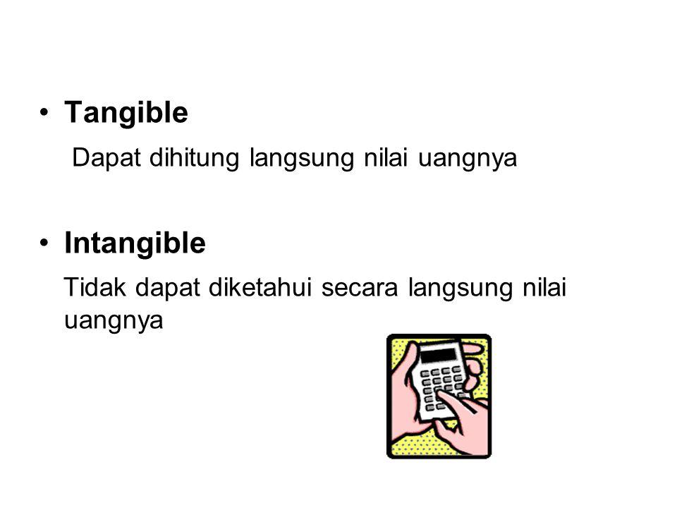 Tangible Dapat dihitung langsung nilai uangnya Intangible Tidak dapat diketahui secara langsung nilai uangnya