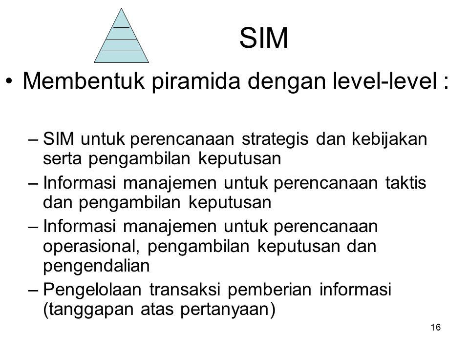 SIM Membentuk piramida dengan level-level : –SIM untuk perencanaan strategis dan kebijakan serta pengambilan keputusan –Informasi manajemen untuk pere