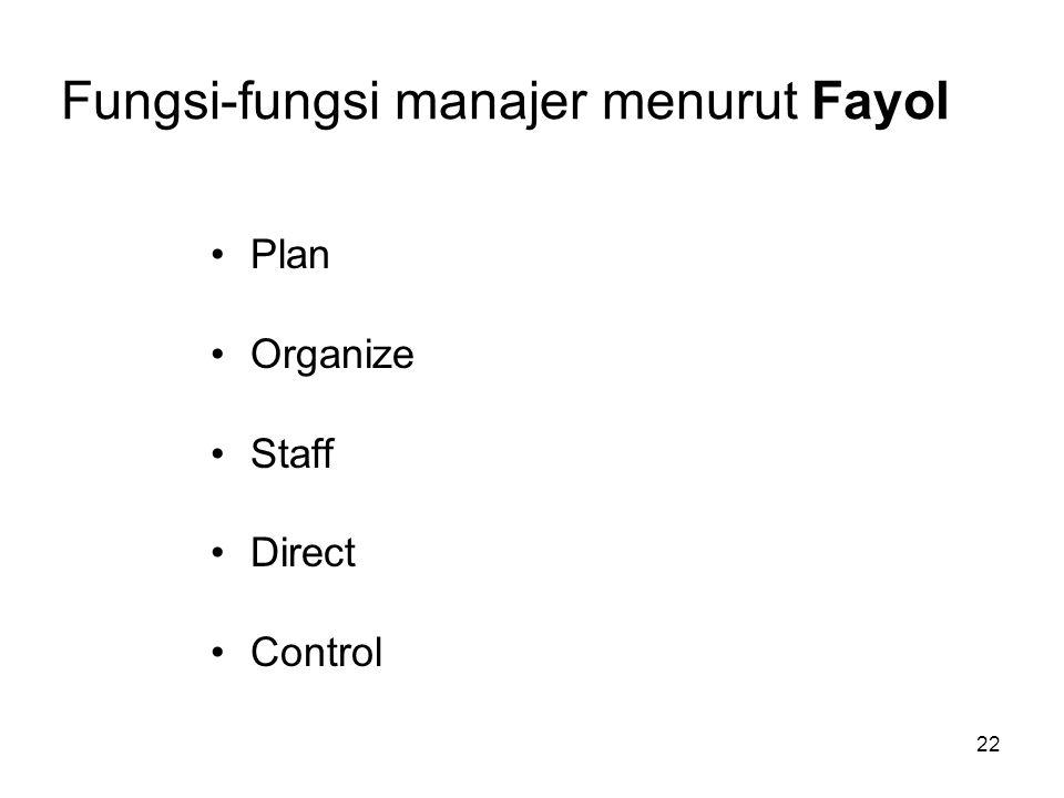 Fungsi-fungsi manajer menurut Fayol Plan Organize Staff Direct Control 22