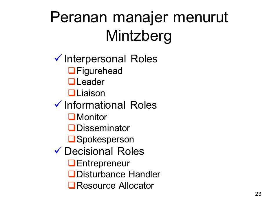 Peranan manajer menurut Mintzberg Interpersonal Roles  Figurehead  Leader  Liaison Informational Roles  Monitor  Disseminator  Spokesperson Deci