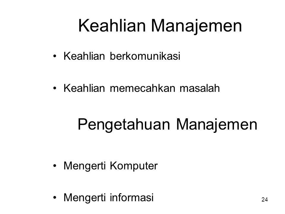 Keahlian Manajemen Keahlian berkomunikasi Keahlian memecahkan masalah Pengetahuan Manajemen Mengerti Komputer Mengerti informasi 24