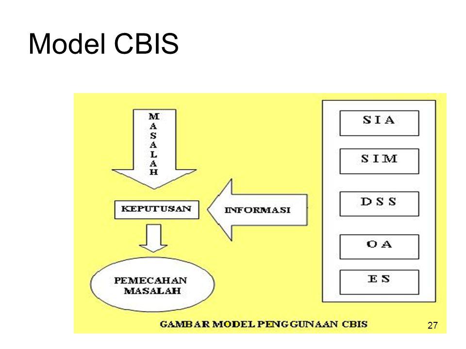 Model CBIS 27