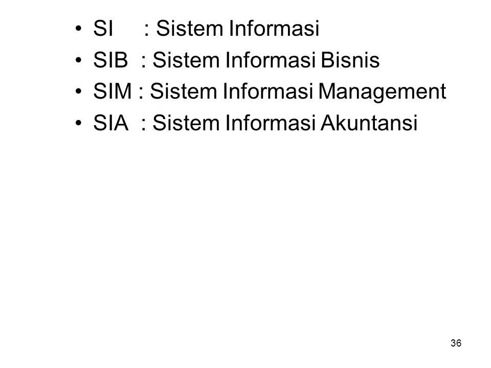 SI : Sistem Informasi SIB : Sistem Informasi Bisnis SIM : Sistem Informasi Management SIA : Sistem Informasi Akuntansi 36