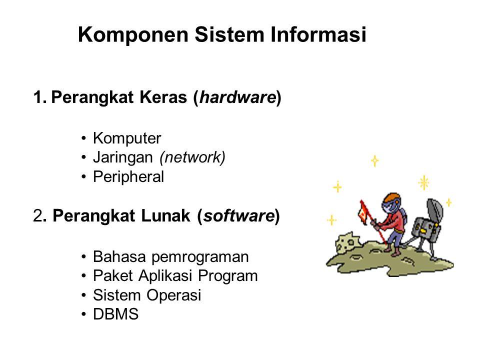 Komponen Sistem Informasi 1.Perangkat Keras (hardware) Komputer Jaringan (network) Peripheral 2. Perangkat Lunak (software) Bahasa pemrograman Paket A