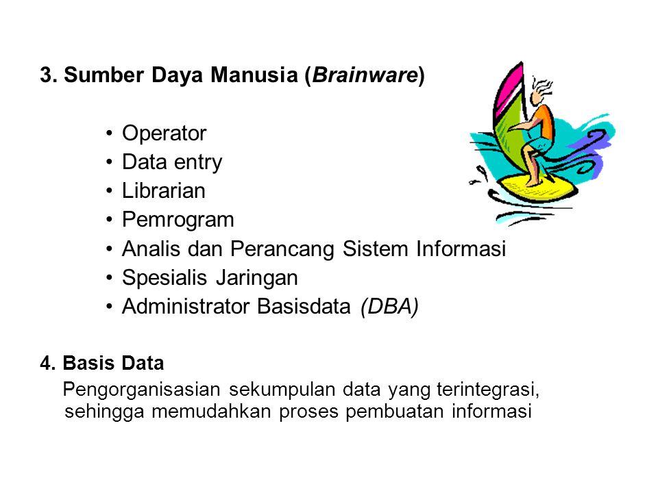 3. Sumber Daya Manusia (Brainware) Operator Data entry Librarian Pemrogram Analis dan Perancang Sistem Informasi Spesialis Jaringan Administrator Basi