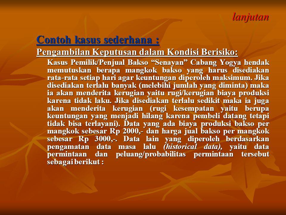 "lanjutan Contoh kasus sederhana : Pengambilan Keputusan dalam Kondisi Berisiko: Kasus Pemilik/Penjual Bakso ""Senayan"" Cabang Yogya hendak memutuskan b"