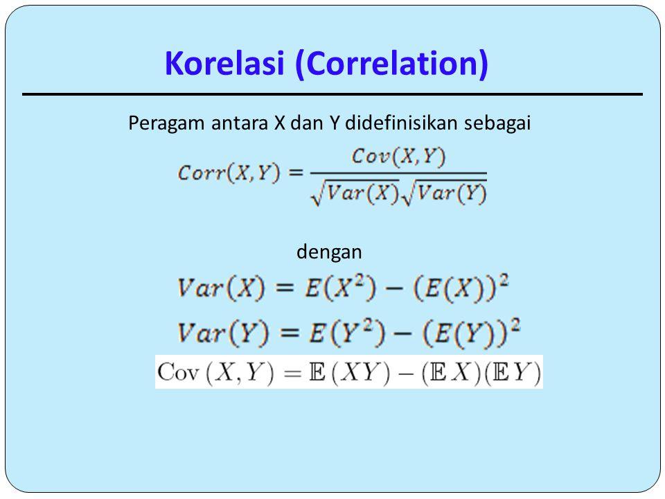 Peragam antara X dan Y didefinisikan sebagai dengan Korelasi (Correlation)