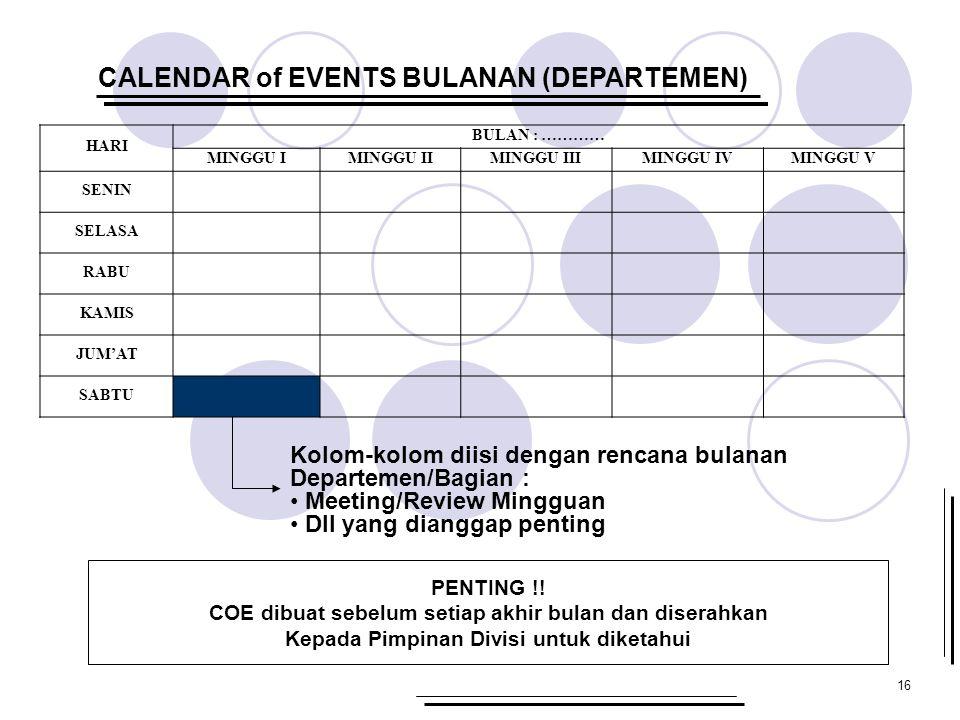 16 CALENDAR of EVENTS BULANAN (DEPARTEMEN) Kolom-kolom diisi dengan rencana bulanan Departemen/Bagian : Meeting/Review Mingguan Dll yang dianggap penting PENTING !.