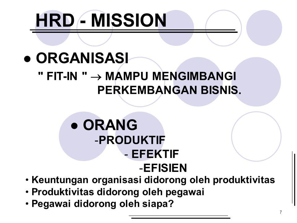 7 HRD - MISSION ● ORGANISASI FIT-IN  MAMPU MENGIMBANGI PERKEMBANGAN BISNIS.