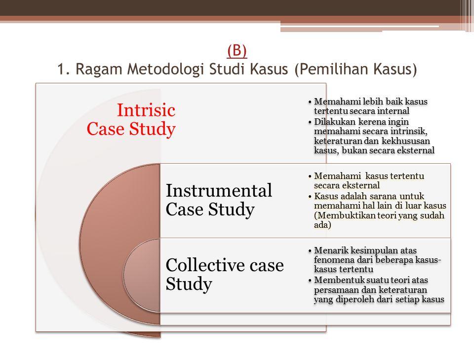 (B) (B) 1. Ragam Metodologi Studi Kasus (Pemilihan Kasus) Intrisic Case Study Instrumental Case Study Collective case Study Memahami lebih baik kasus