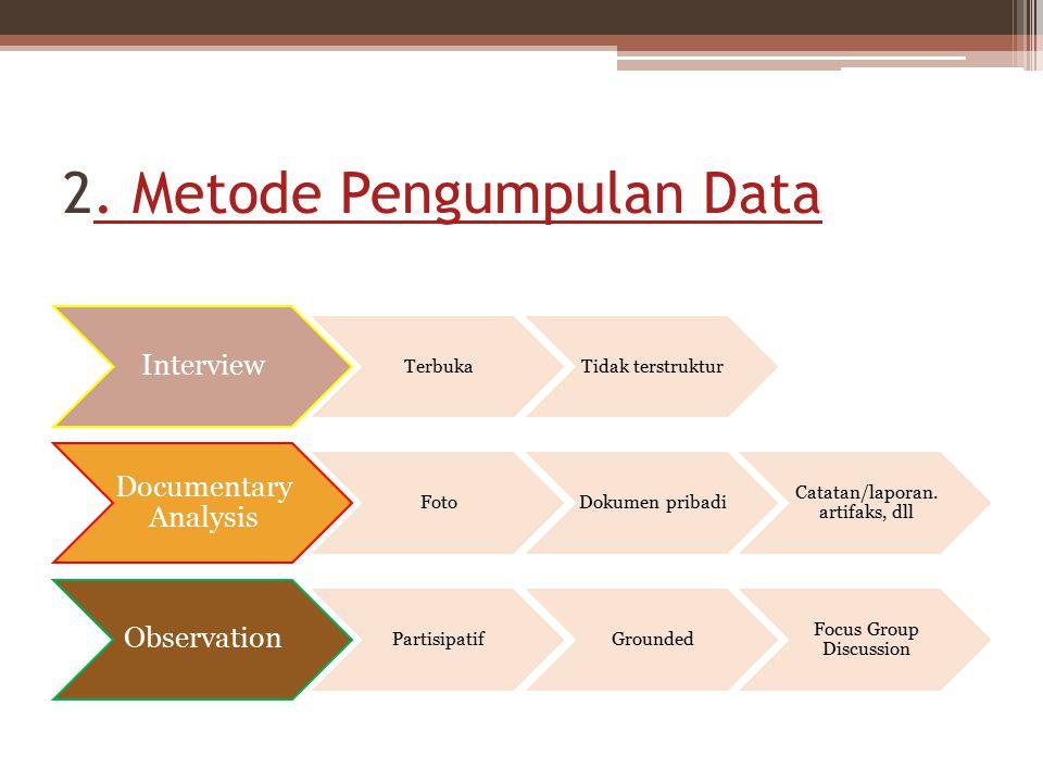 2. Metode Pengumpulan Data. Metode Pengumpulan Data Interview TerbukaTidak terstruktur Documentary Analysis FotoDokumen pribadi Catatan/laporan. artif