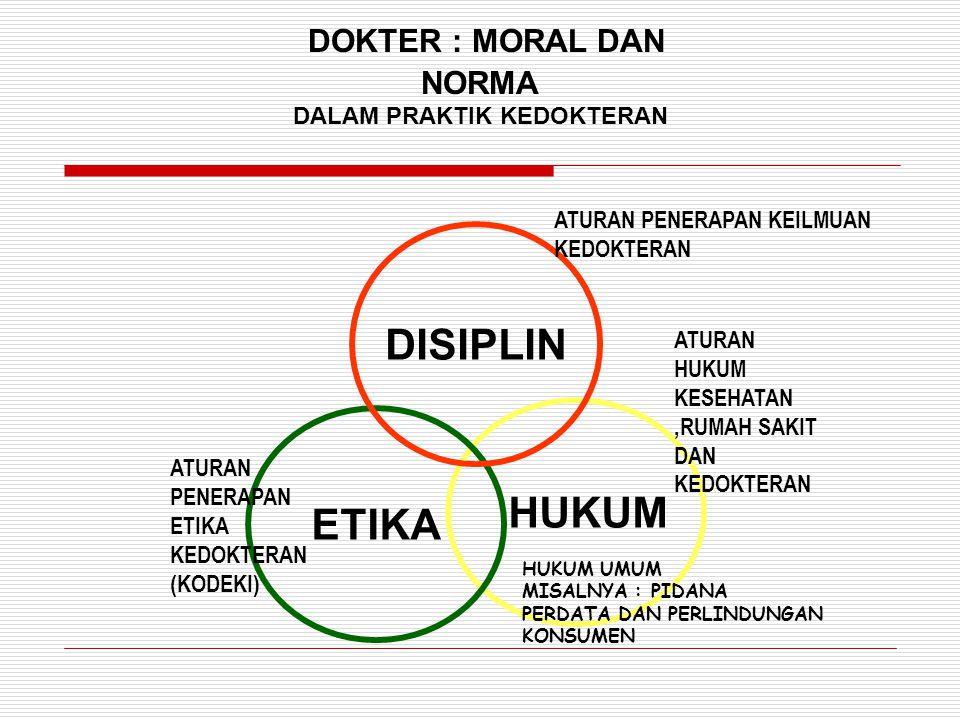 HUKUM ETIKA DISIPLIN DOKTER : MORAL DAN NORMA DALAM PRAKTIK KEDOKTERAN ATURAN HUKUM KESEHATAN,RUMAH SAKIT DAN KEDOKTERAN ATURAN PENERAPAN ETIKA KEDOKT