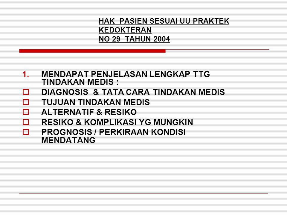 HAK PASIEN SESUAI UU PRAKTEK KEDOKTERAN NO 29 TAHUN 2004 1.MENDAPAT PENJELASAN LENGKAP TTG TINDAKAN MEDIS :  DIAGNOSIS & TATA CARA TINDAKAN MEDIS  TUJUAN TINDAKAN MEDIS  ALTERNATIF & RESIKO  RESIKO & KOMPLIKASI YG MUNGKIN  PROGNOSIS / PERKIRAAN KONDISI MENDATANG