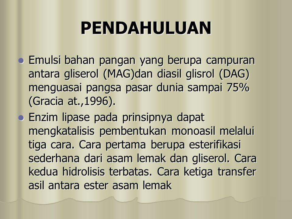 METODOLOGI Bahan dan Alat Bahan dan Alat Bahan utama yang dipakai sebagai substrat sistem reaksi adalah gliserol teknis buatan Cusson, CFAD dari PT Barco – Jakarta.