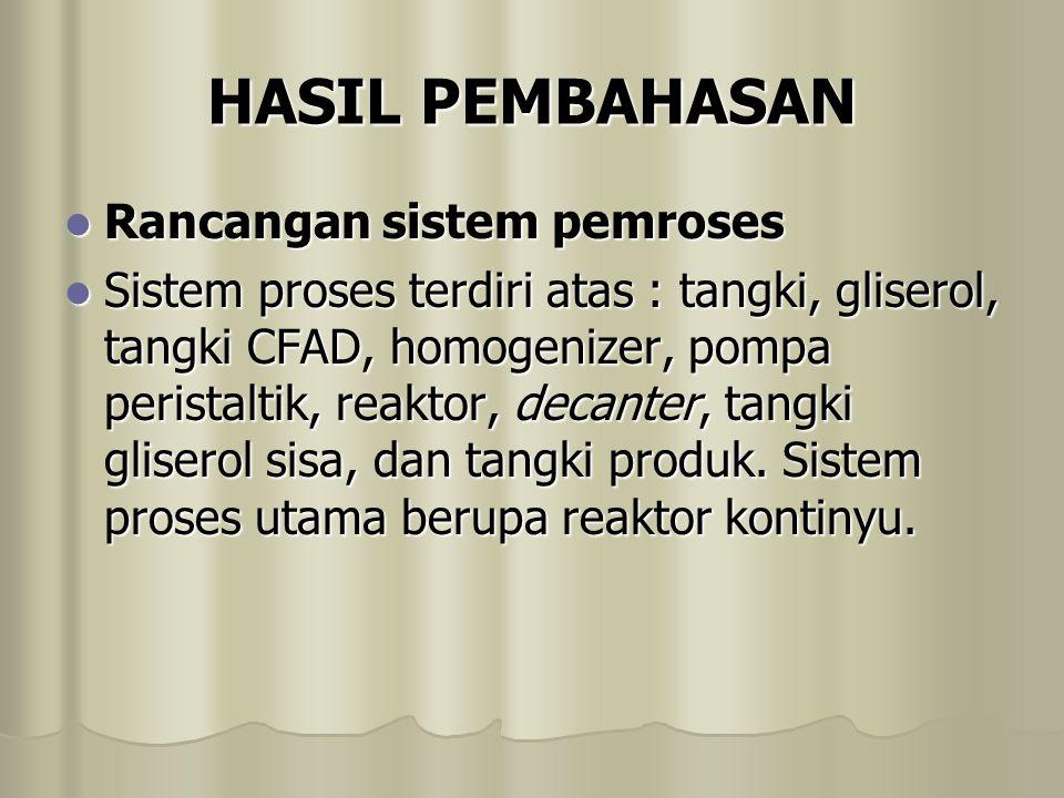 HASIL PEMBAHASAN Rancangan sistem pemroses Rancangan sistem pemroses Sistem proses terdiri atas : tangki, gliserol, tangki CFAD, homogenizer, pompa peristaltik, reaktor, decanter, tangki gliserol sisa, dan tangki produk.