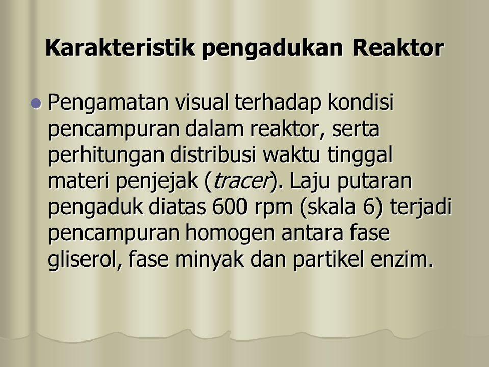 Karakteristik pengadukan Reaktor Pengamatan visual terhadap kondisi pencampuran dalam reaktor, serta perhitungan distribusi waktu tinggal materi penje