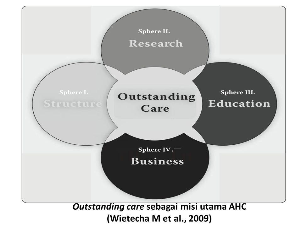 Peningkatan kualitas pelayanan kesehatan Peningkatan kualitas pelayanan kesehatan Penelitian translasional Pendidikan kedokteran (education & training) Pendidikan kedokteran (education & training) Peluang hubungan industri INTEGRASI STRUKTUR PUSAT AKADEMIK KESEHATAN (Pusat pendidikan, penelitian dan pelayanan kesehatan) INTEGRASI STRUKTUR PUSAT AKADEMIK KESEHATAN (Pusat pendidikan, penelitian dan pelayanan kesehatan)