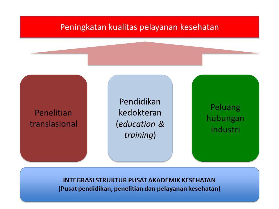 Peningkatan kualitas pelayanan kesehatan Peningkatan kualitas pelayanan kesehatan Penelitian translasional Pendidikan kedokteran (education & training