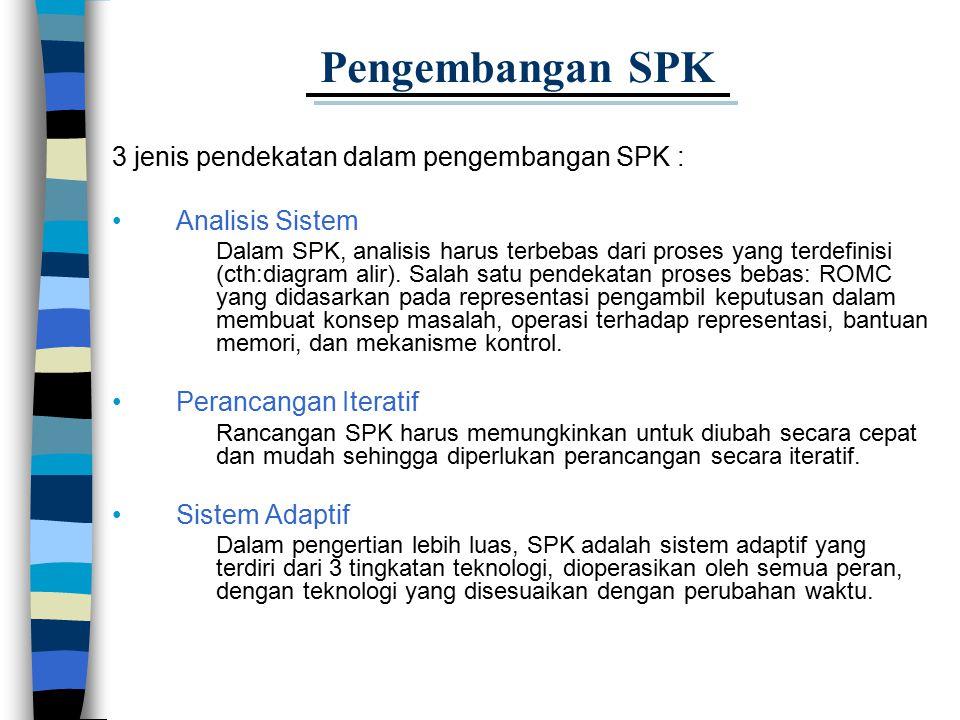 3 jenis pendekatan dalam pengembangan SPK : Analisis Sistem Dalam SPK, analisis harus terbebas dari proses yang terdefinisi (cth:diagram alir).