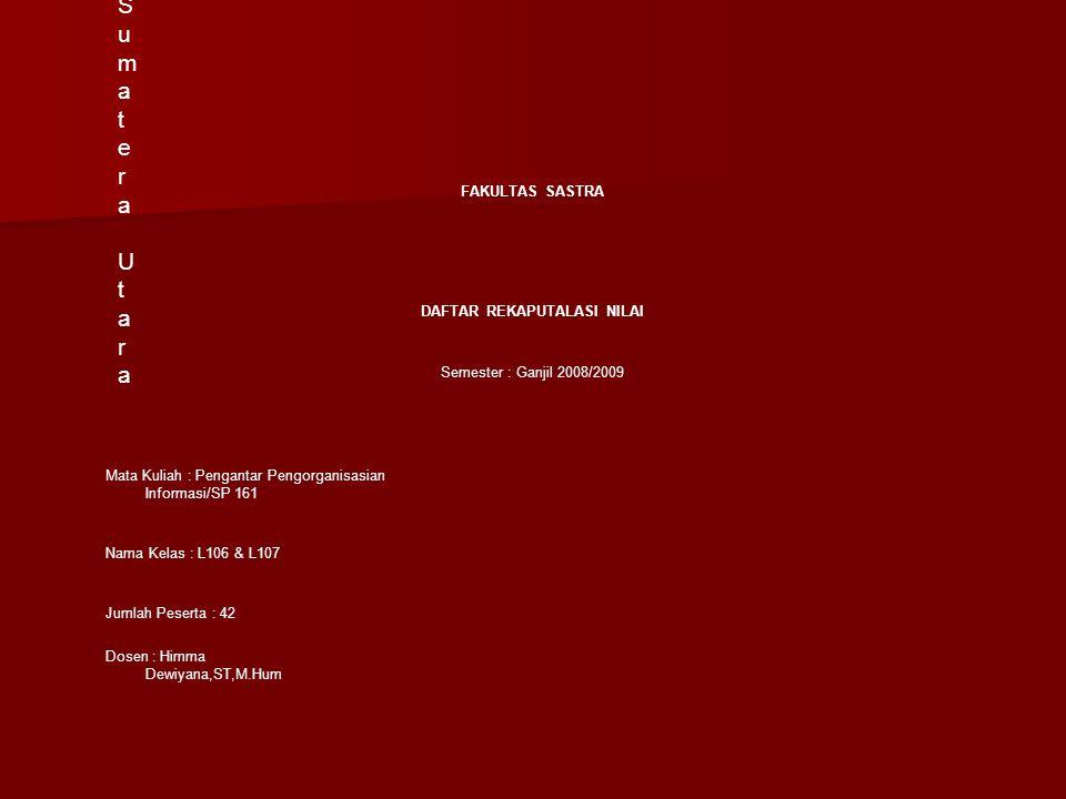 FAKULTAS SASTRA DAFTAR REKAPUTALASI NILAI Semester : Ganjil 2008/2009 Mata Kuliah : Pengantar Pengorganisasian Informasi/SP 161 Nama Kelas : L106 & L107 Jumlah Peserta : 42 Dosen : Himma Dewiyana,ST,M.Hum Universitas Sumatera UtaraUniversitas Sumatera Utara