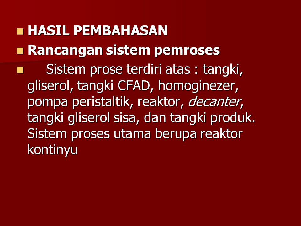 HASIL PEMBAHASAN HASIL PEMBAHASAN Rancangan sistem pemroses Rancangan sistem pemroses Sistem prose terdiri atas : tangki, gliserol, tangki CFAD, homoginezer, pompa peristaltik, reaktor, decanter, tangki gliserol sisa, dan tangki produk.