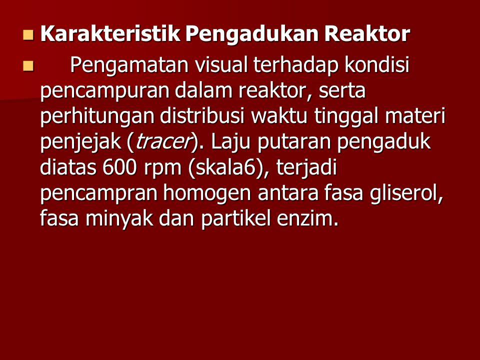 Karakteristik Pengadukan Reaktor Karakteristik Pengadukan Reaktor Pengamatan visual terhadap kondisi pencampuran dalam reaktor, serta perhitungan distribusi waktu tinggal materi penjejak (tracer).