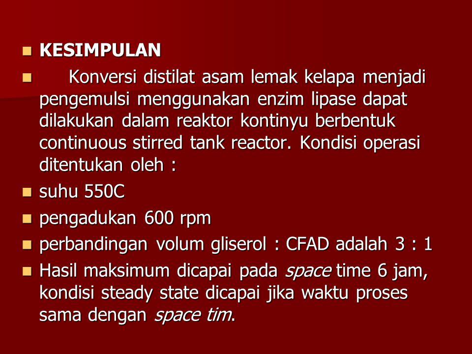 1Makalah dipresentasikan pada seminar Nasional PATPI, Semarang 9-10 Oktober 2001 Sumbangan Pembelian Jumlah NoJenis Bahan Pustaka Judul Eks (1) (2) (3) (4) (5) (6) (7) (8) 1Buku  Indonesia  Asing 1.133 216 3.623 246 694 1.007 4.623 2.051 1.827 1.223 8.246 2.297 Sub Jumlah1.3493.8691.7016.6743.05010.543 2Jurnal  Indonesia (Cetak)  Asing - Cetak - On-line (CD-ROM & Web) 361 79 1.164 878 248 1.164 22 2 11.793 331 81 12.957 383 81 12.957 1.209 317 12.957 Sub-Jumlah1.6042.29011.81712.19313.42114.483 3A/V&CD-ROM  Kaset audio  Kaset video  CD-ROM, database  CD-ROM, multimedia  CD-ROM, fulltext  Disket - 1 - 6 426 - 1 - 8 426 - 1 19 - 31 21 - 426 - 1 25 426 - 1 31 27 426 - Sub-Jumlah 433 435 20 52 453 485 4Deposit USU1.0621.113 - -1.0621.113 5Deposit ADB 119 136 - - 119 136 6Deposit WB 16 17 - -1.5022.190 7American Corner1.5022.190 - -2.6993.356 Sub-Jumlah2.6993.356 - -2.6993.356 TOTAL6.0859.95013.53818.91919.62328.867